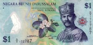 Brunei BND