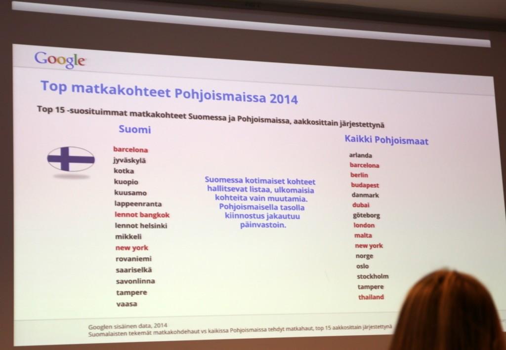 Google matkamessut suomalaisten matkakohteet