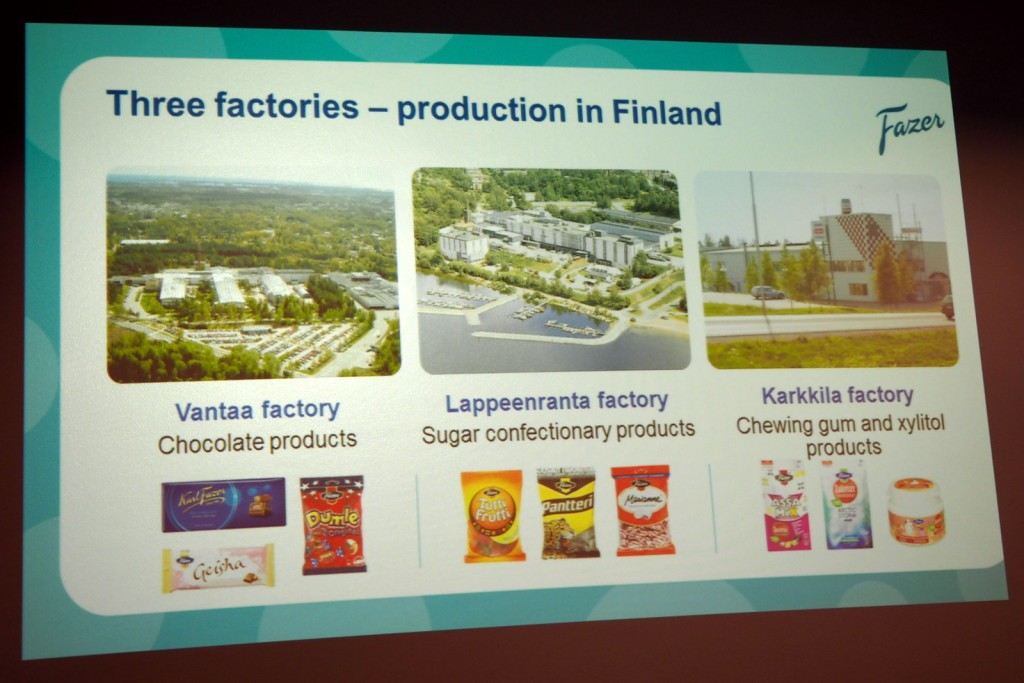 Fazerin tehtaat Suomessa