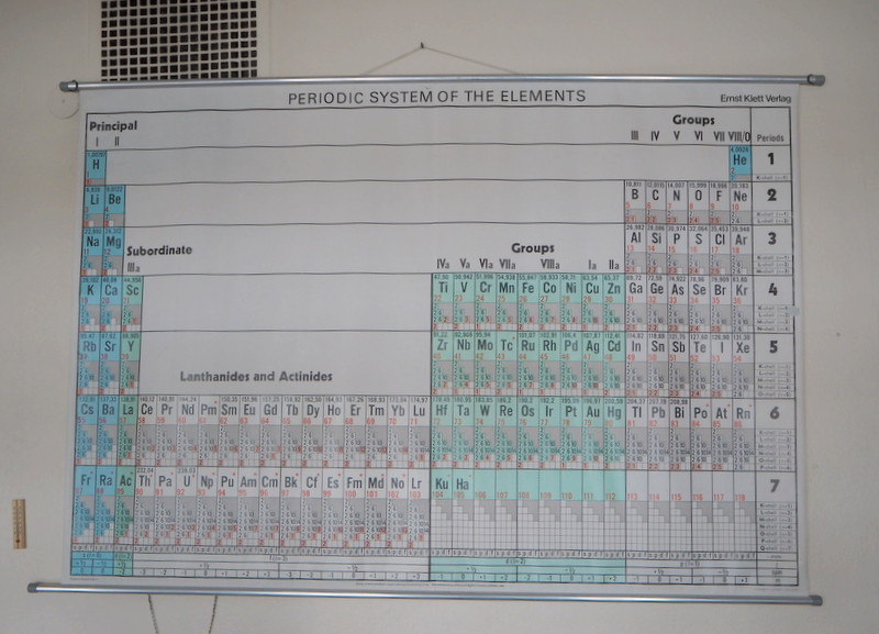 Kemian luokka TSYK 2015