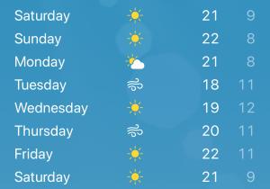 Tunisia sää tammikuu Detur Tunisia