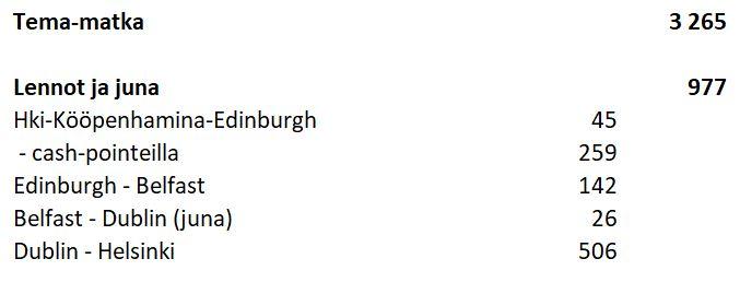 Skotlanti kustannukset