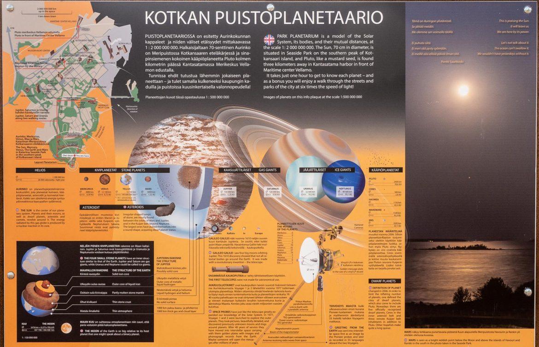 Katariinan meripuisto planetaario Kotkan puistot